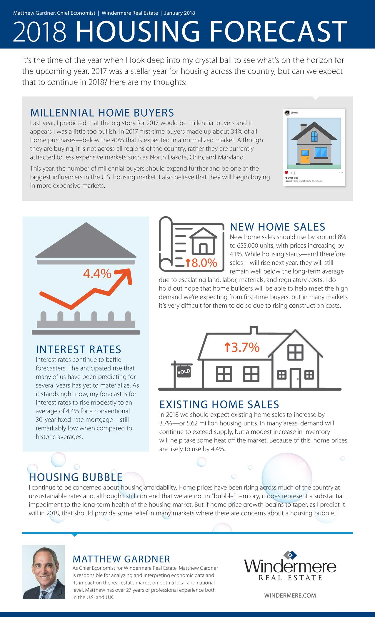 Matthew-Gardner-2018-Forecast--Bob-Richards-Issaquah-Sammamish-Real-Estate