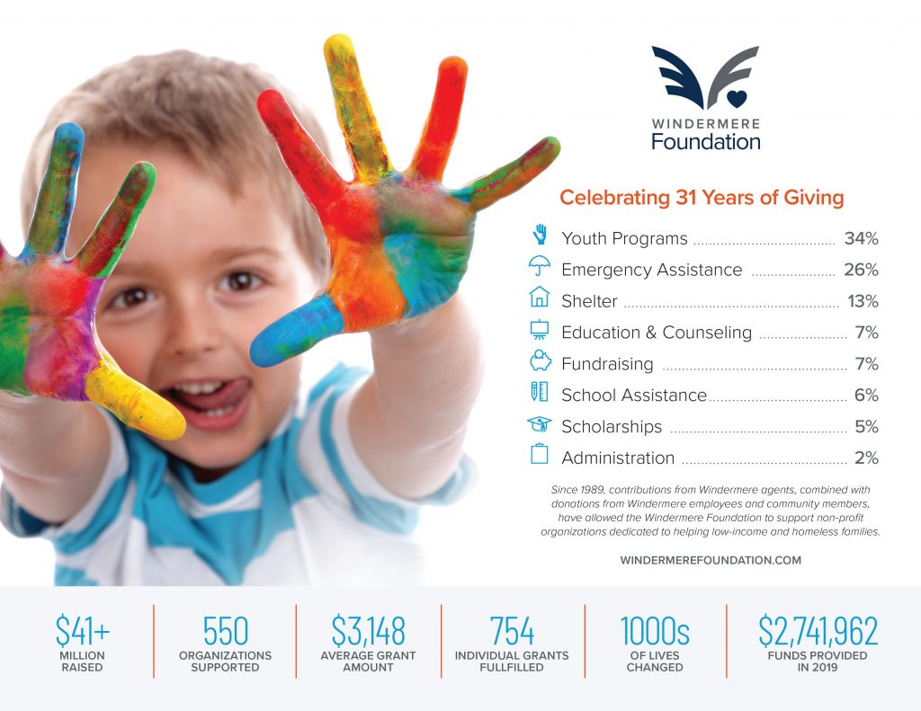 Windermere Foundation Graphic 2020